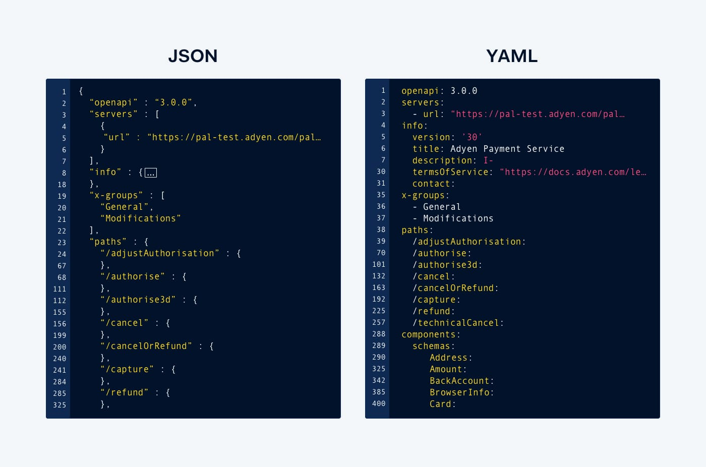 JSON vs YAML for the OpenAPI standard