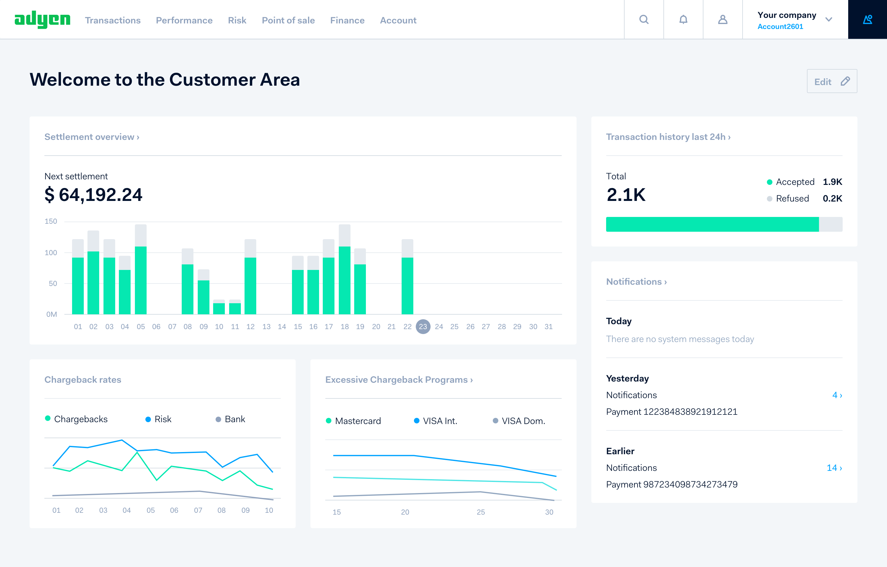 Customer Area | Customer Insights to learn customer behavior - Adyen