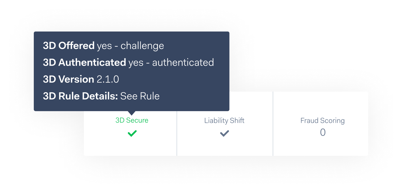 Optionen 3D-Secure 2.0